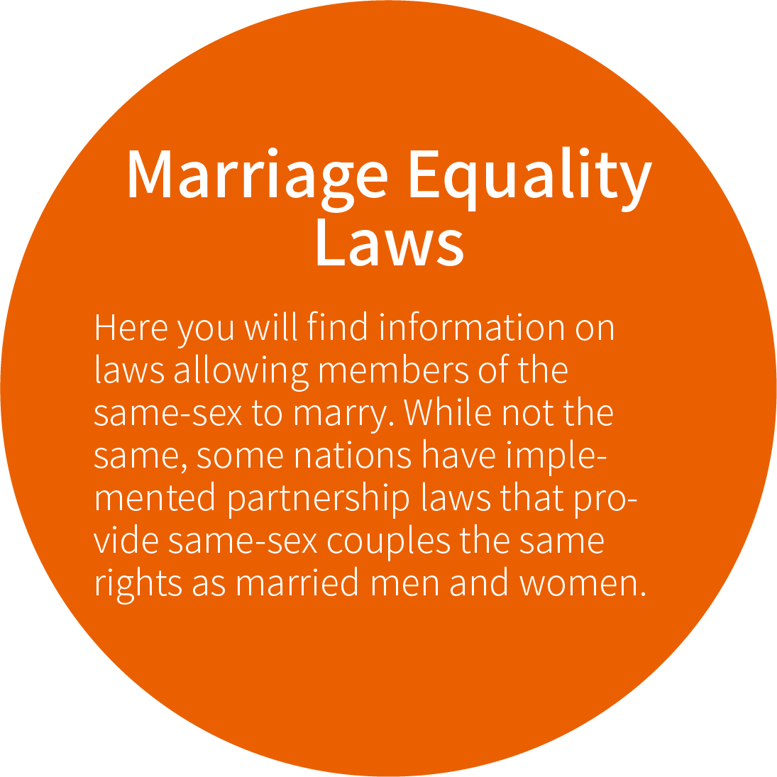 Marriage Equality Laws  Here you will find information on laws allowing members of the same-sex to marry. While not the same, some nations have implemented partnership laws that provide same-sex couples the same rights as married men and women.