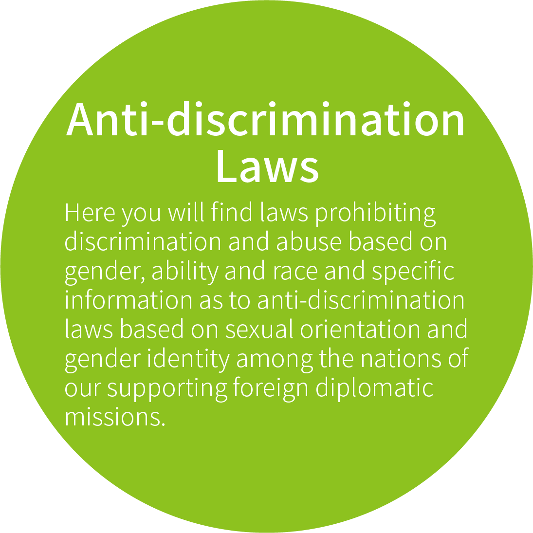 Anti-discrimination Laws Here you will find laws prohibiting discrimination and abuse based on gender, ability and race and specific information as to anti-discrimination laws based on sexual orientation and gender identity among the nations of our supporting foreign diplomatic missions.